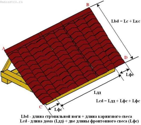 Ошибки при строительстве крыши: формула расчета площади двускатной кровли