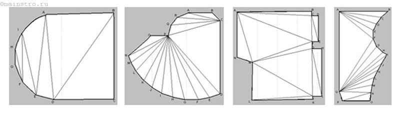 Натяжные потолки: выполнение замеров