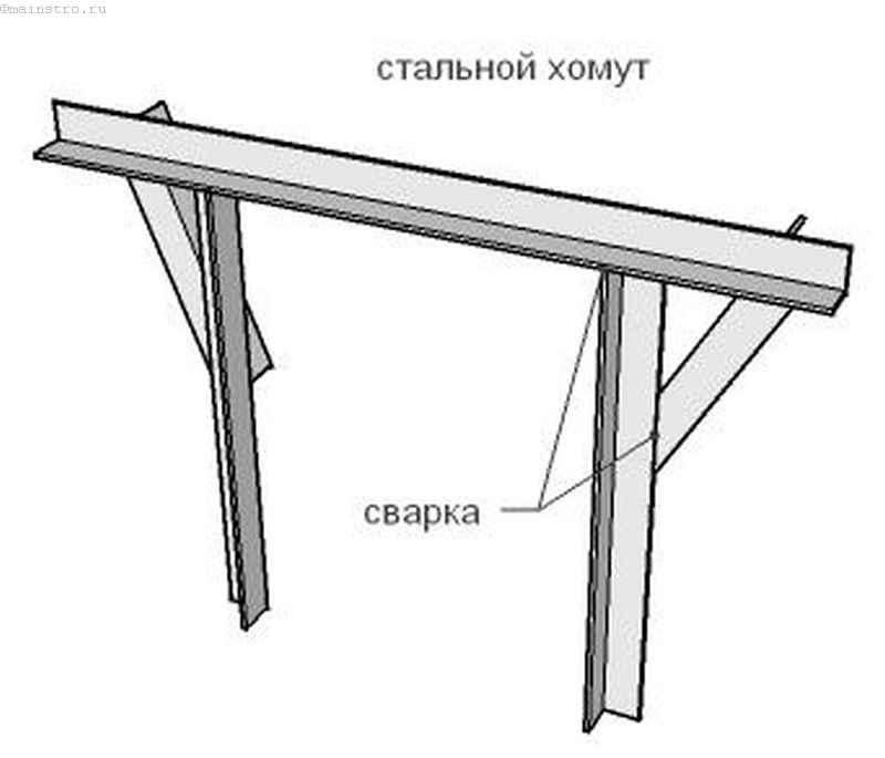 Опалубка - стальной хомут