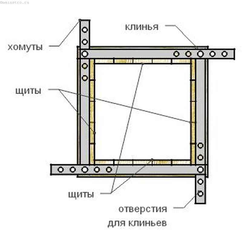 Опалубка колонн - схема сечения