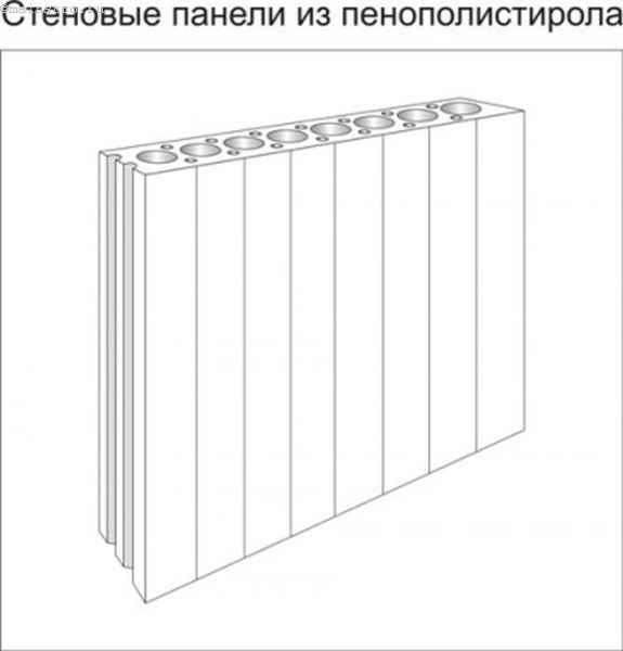 Стеновые панели из пенополистирола для опалубки