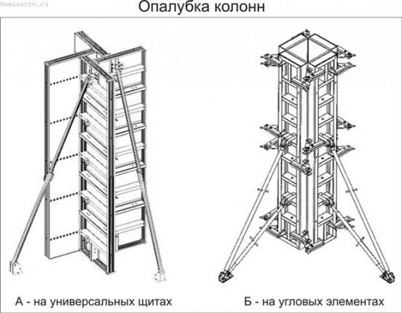 Разновидности опалубки колонн