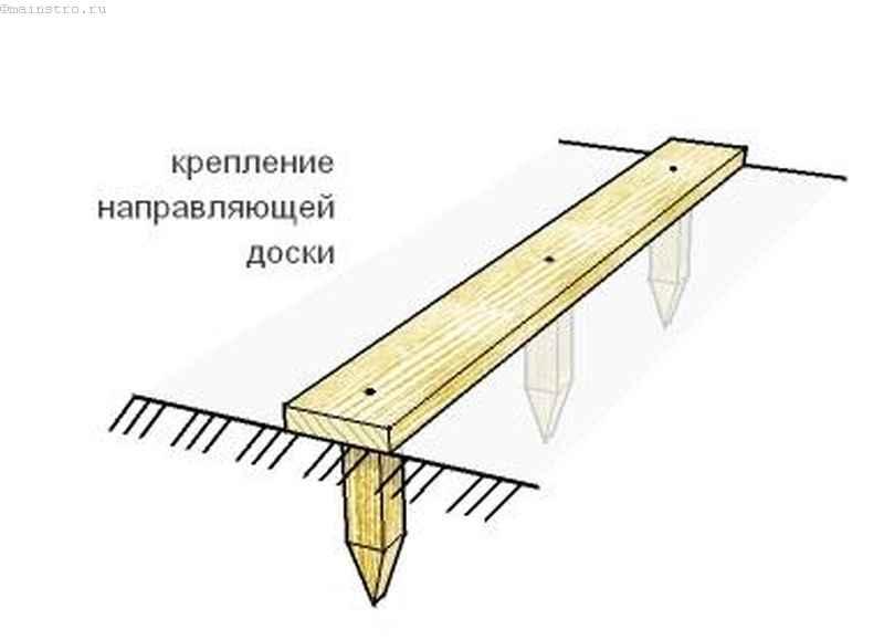 Опалубка - крепление направляющей доски