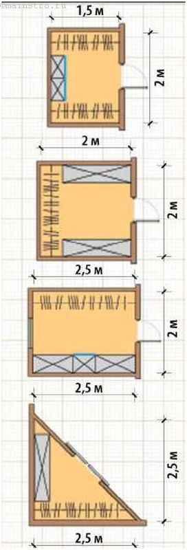 Планировки гардеробных комнат