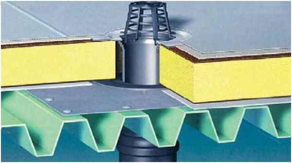 Водоотвод на плоской крыше в разрезе