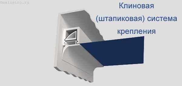 Многоуровневые натяжные потолки: клинковая система крепления