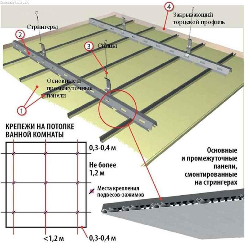 Реечный потолок: схема