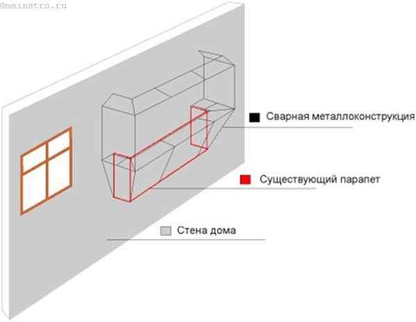 Ремонт балкона - конструкция выноса