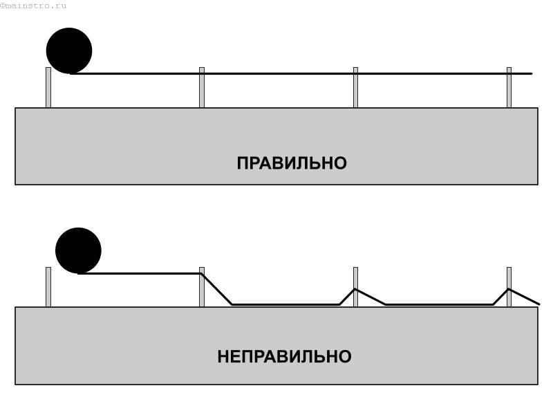 Укладка гидроизоляции на шпильки