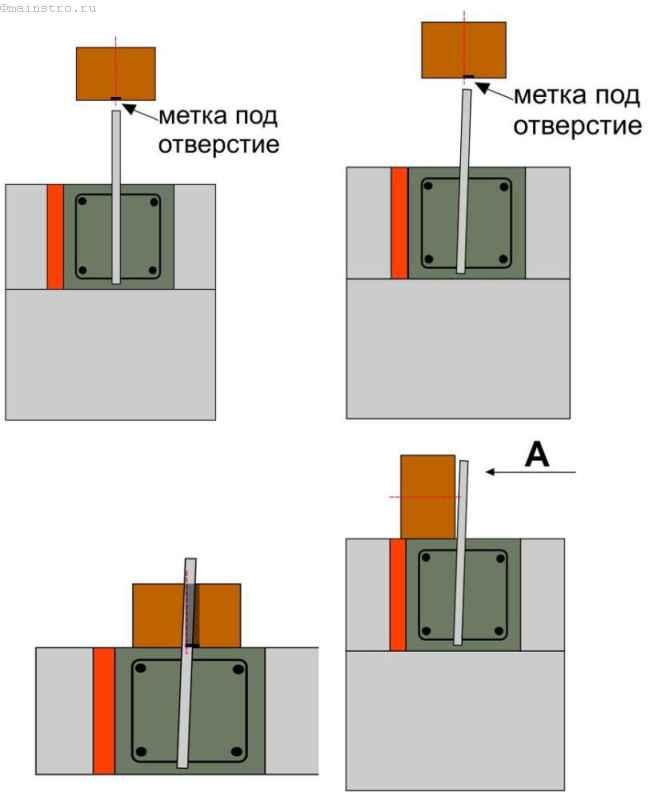 Монтаж мауэрлата с нанесением метки под отверстие