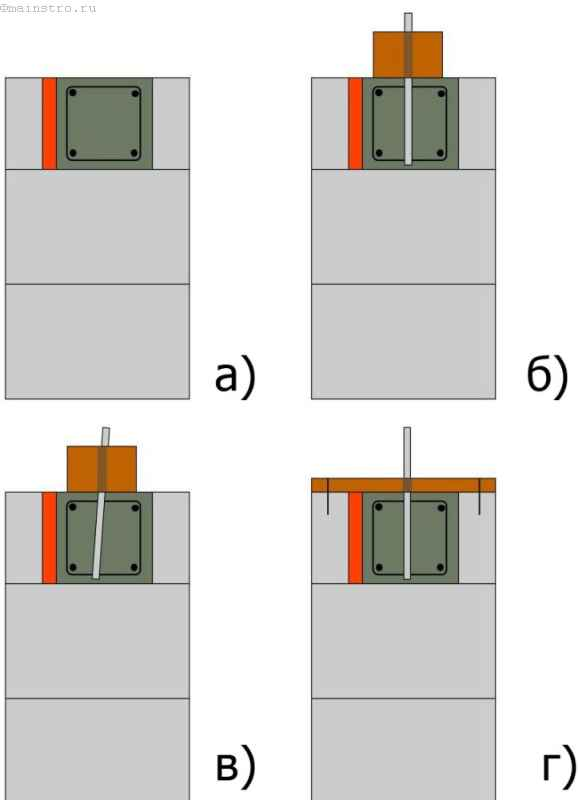 Схема сечения мауэрлата со шпилькой