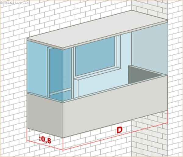 Замеры габаритов летнего помещения  на балконе