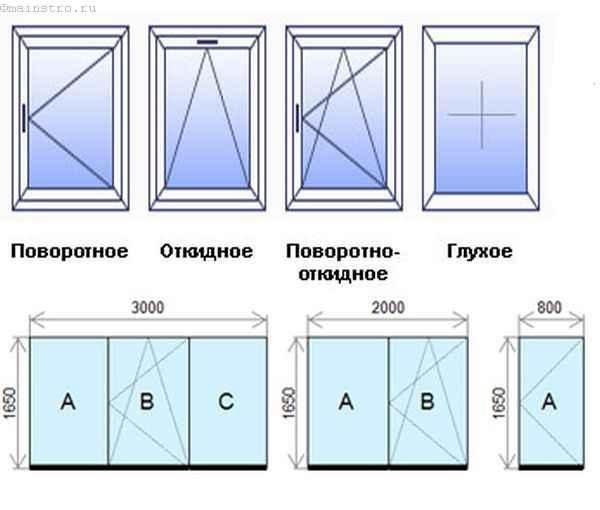 Типы остекления балкона или лоджии