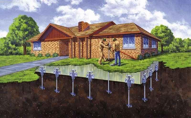 Проект одноэтажного дома с винтовыми сваями