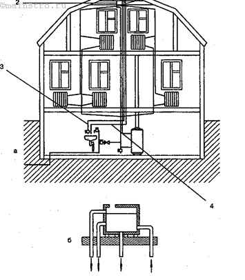 Схема отопления с расширительным баком 422