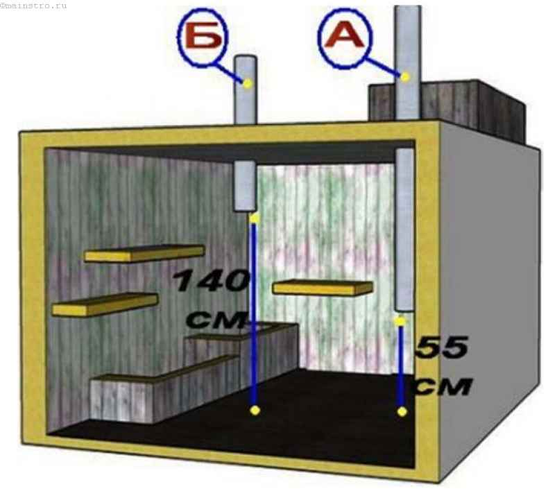 Вентиляция в подполе частного дома своими руками схема 264