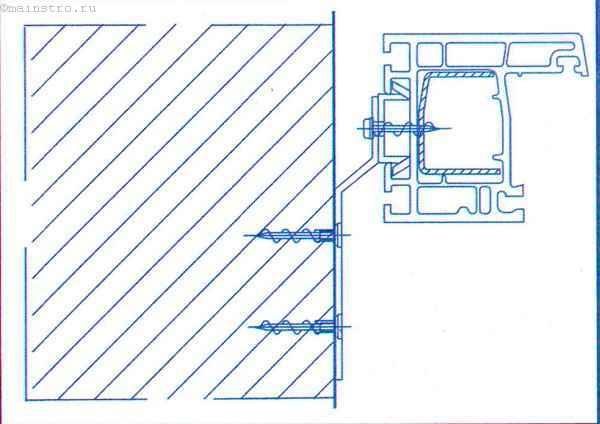 Правила монтажа оконных конструкций часть 2..