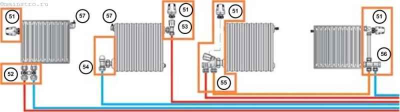 Схема подключения радиаторов и радиаторных вентилей.