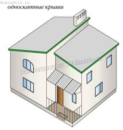 Односкатные крыши