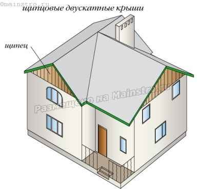 Щипцовые двухскатные крыши.