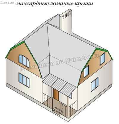 Мансардные ломаные крыши