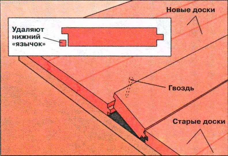 Стяжка шпунтованной доски